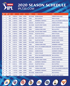 IPL 2020 Here's Full Schedule Indian Premier League-2020