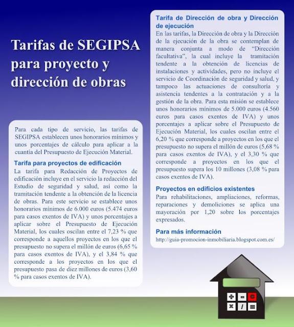 Tarifas de los arquitectos de SEGIPSA