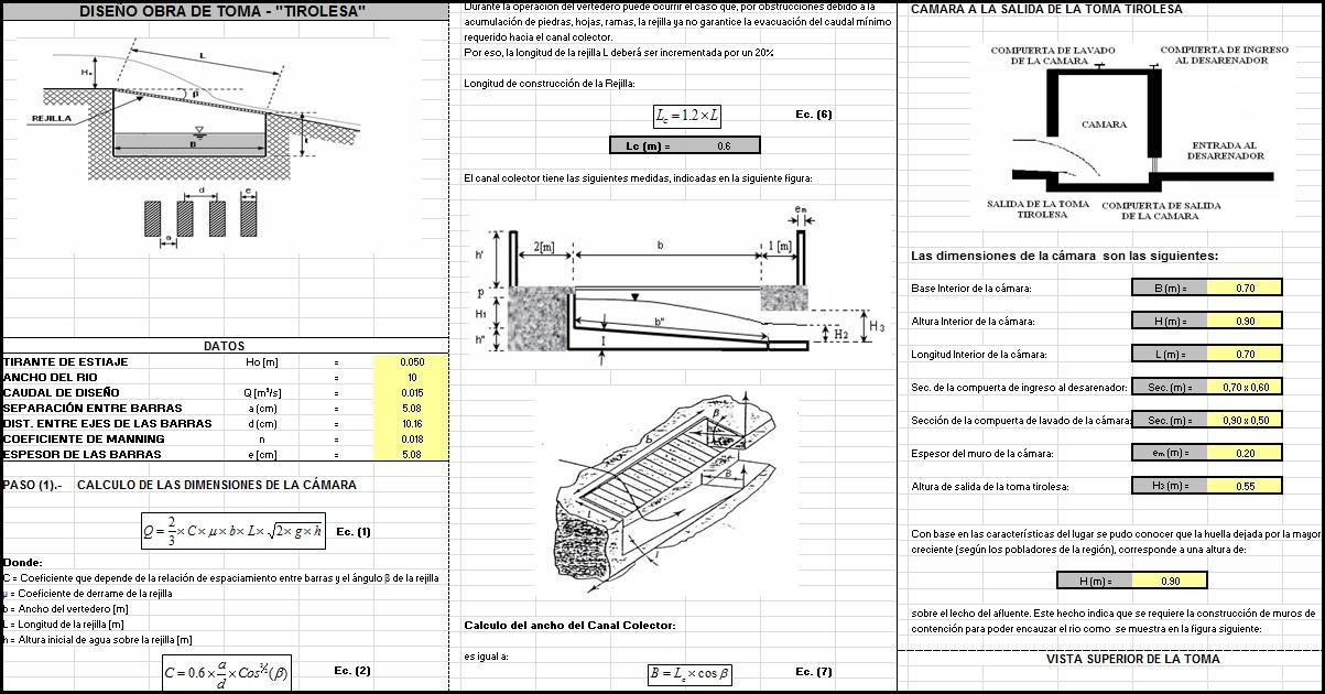 Memoria de cálculo, diseño de obra de toma tirolesa
