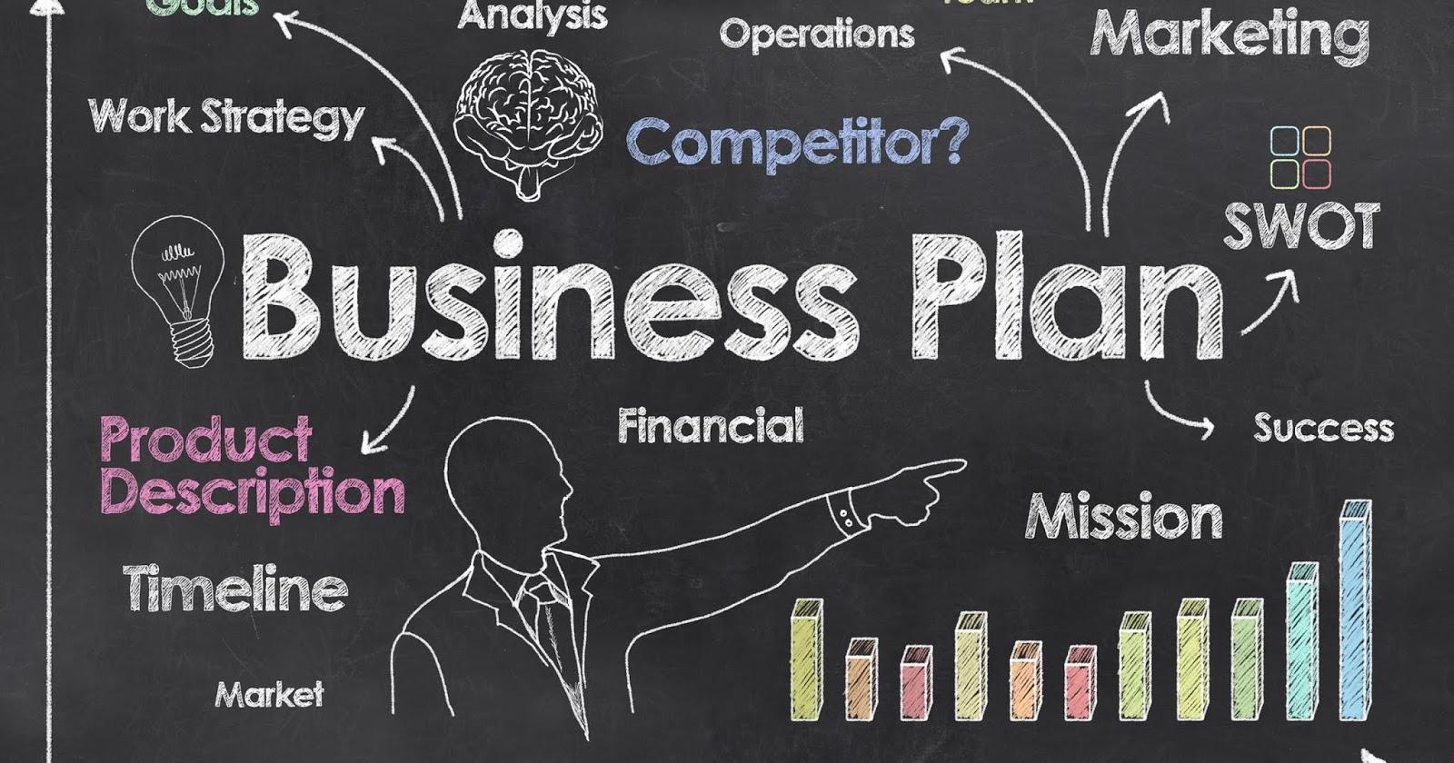 Enam Hal yang Termasuk Dalam Menyusun Rencana Bisnis