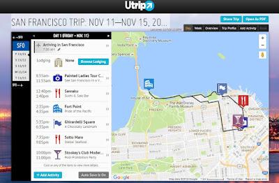 California Sightseeing San Francisco Itinerary Travel