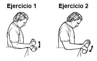 Terapeuta_Masajes¡YA!: EPICONDILITIS O CODO DE TENISTA