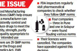 Breaking new: FDA cancels licences of 4 pharma companies in pune division over violation of GMP norms
