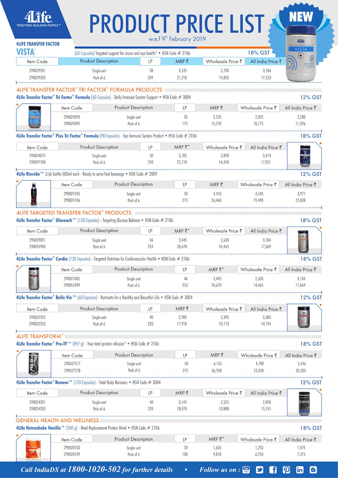 india 4life wholesale pdf