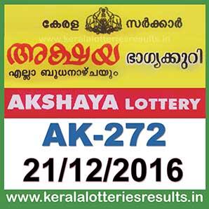 ak-272-akshaya-lottery-results-21-12-2016-kerala-lottery-result