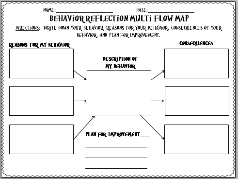 Made in the shade in 2nd grade 33 pages of free for Behavior change plan template