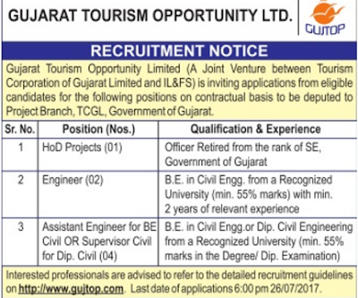 Gujarat Tourism Opportunity Ltd Recruitment 2017 gujtop.com