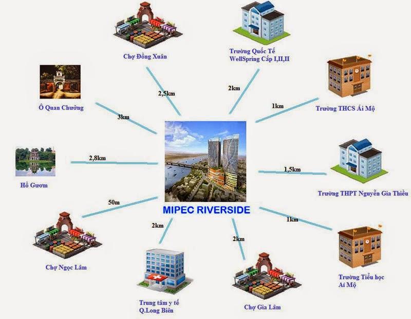 Tiện ích chung cư Mipec Riverside