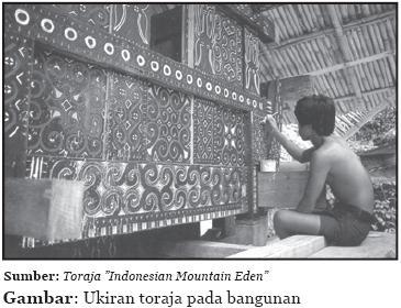 Mengenal Seni Rupa Terapan Belajar SerbAneka