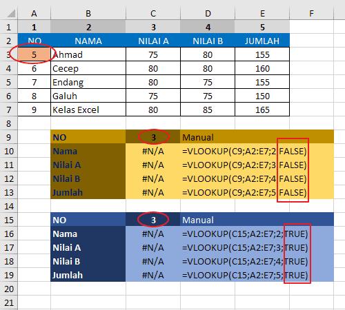 Cara Menggunakan Rumus Vlookup Excel 3