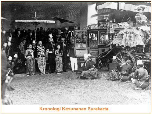 Kronologi Kesunanan Surakarta - Contoh Kronologi Sejarah