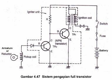 Ariwa164 sistem pengapian iia integreted ignition assembly komponen komponen sistem pengapian iia ccuart Gallery