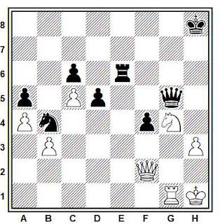 Posición de la partida de ajedrez Barle - Didisko (Brebecen, 1992)