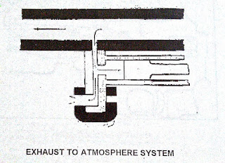 Exhaust to atmosphere system