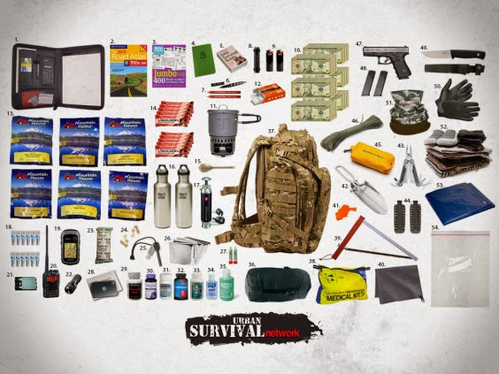 Old Glory Gunsmith Shoppe The Bug Out Pack Survival System