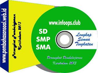 Permalink ke RPP K13 Bahasa Indonesia SMP Kelas 7 Edisi Revisi