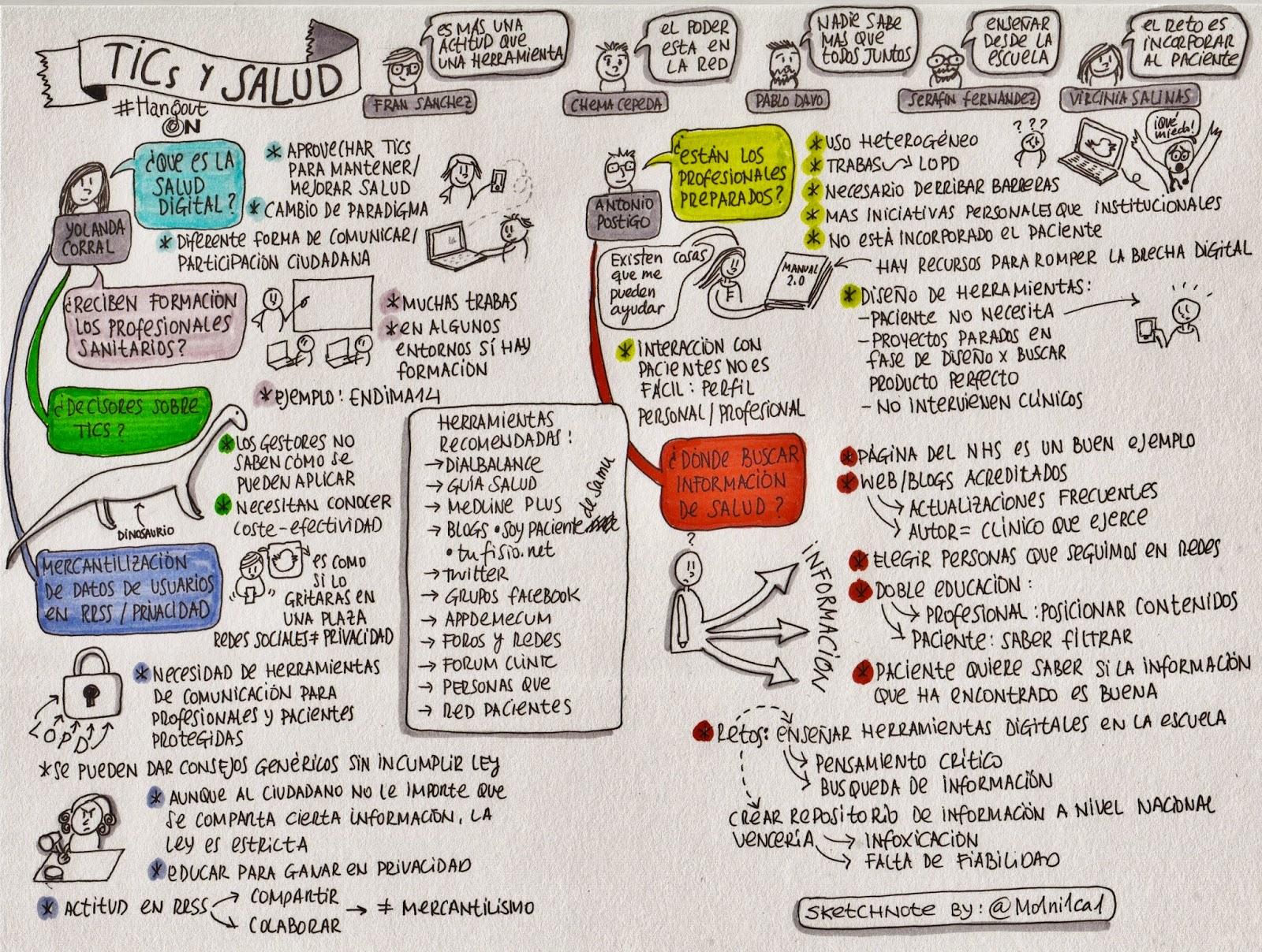 sketchnote hangouton tics y salud digital