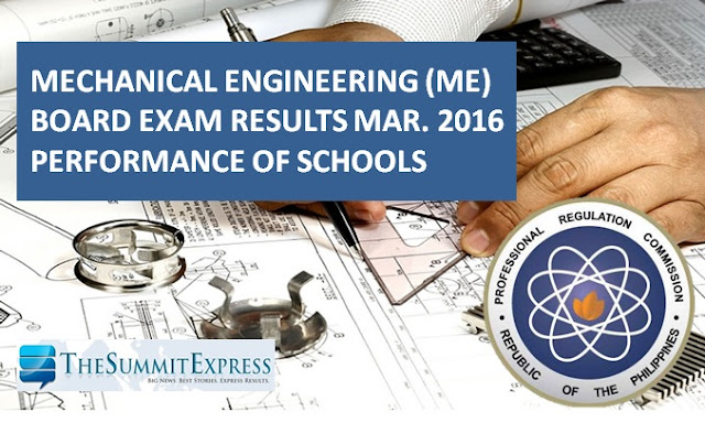Top performing school, performance of schools March 2016 ME board exam