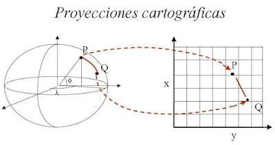 Sistemas de coordenadas geografico4