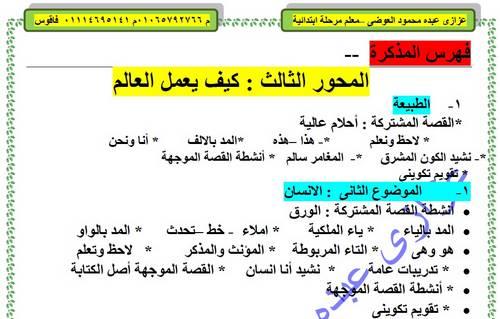 أقوى مذكرة لغة عربية للصف الأول الابتدائي ترم ثاني 2019 مستر عزازى عبده