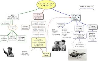 http://www.mappe-scuola.com/2016/04/la-dittatura-di-franco.html