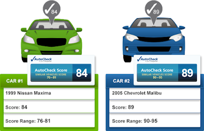 Graphic showing how to compare AutoCheck Scores with comp vehicles.
