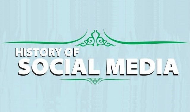 Image: History of Social Media #infographic