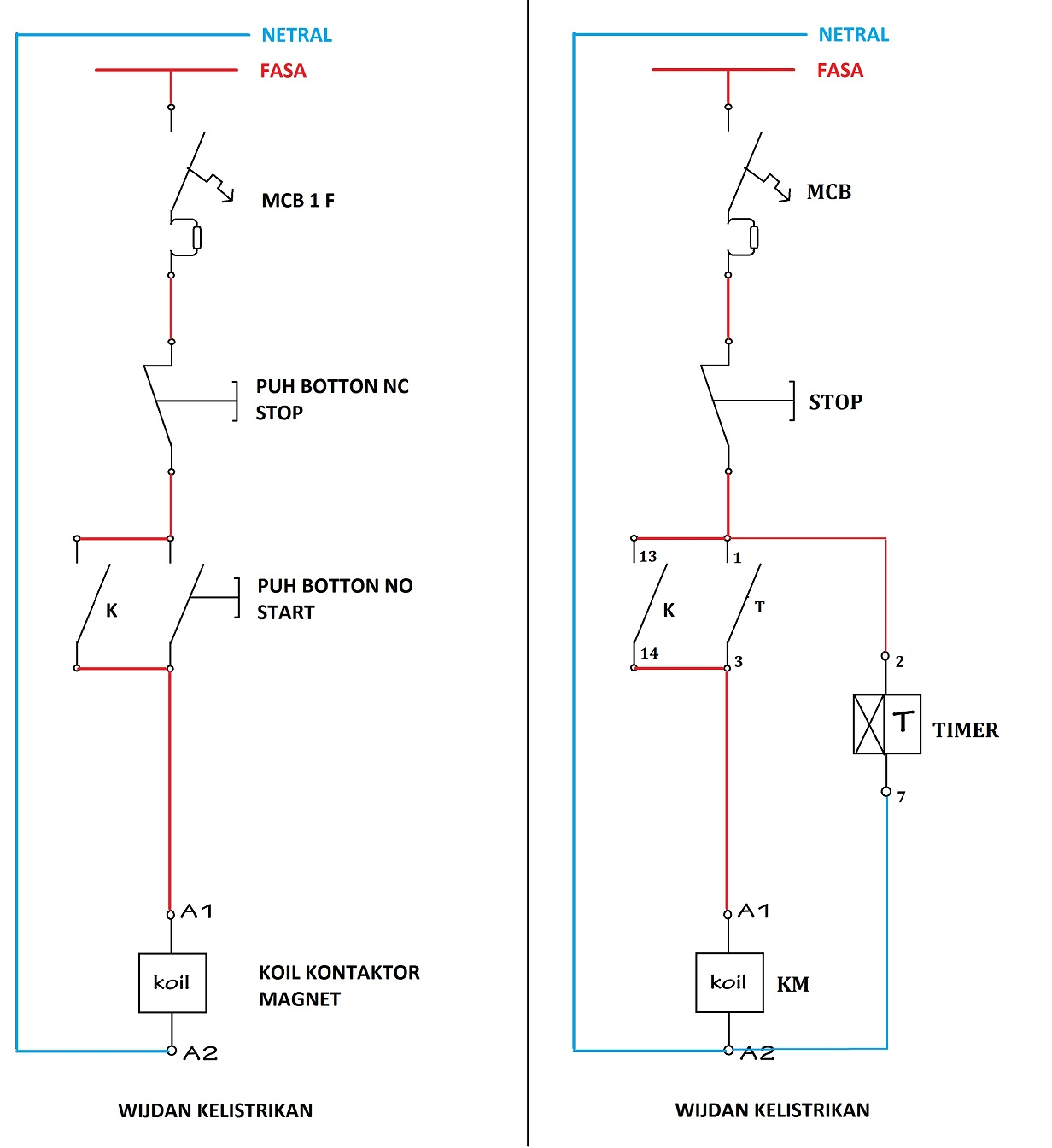 cara kerja timer listrik manual