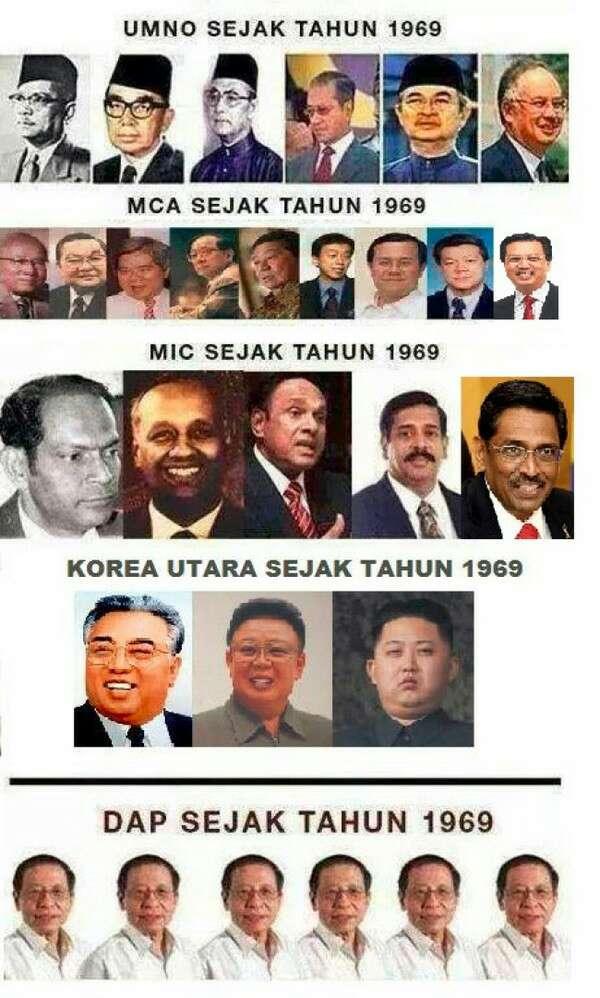 Kit Siang: Diktator paling lama yang masih bertahan di dunia