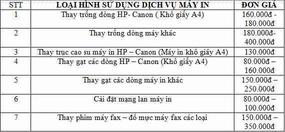 bang gia linh kien may in
