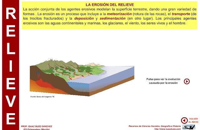 http://contenidos.educarex.es/sama/2010/csociales_geografia_historia/flash/relieve.swf