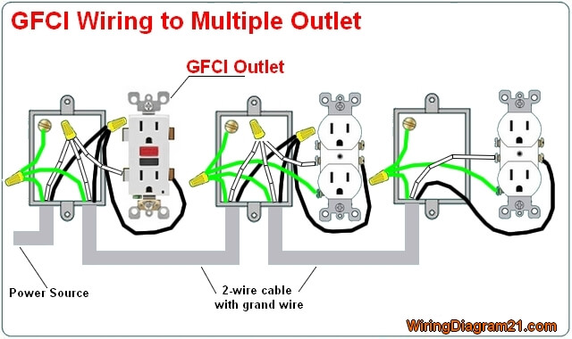 GFCI%2Bwiring%2Bdiagram%2Bmultiple%2Boutlet%2Bcolor%2Bcode gfci outlet wiring diagram house electrical wiring diagram wiring diagram for gfci receptacle at crackthecode.co