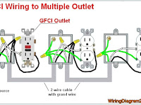 Download 2Wire Electrical Outlet Wiring Diagram Background
