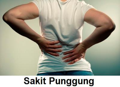 penyebab-dan-pengobatan-sakit-pada-tulang-punggung-belakang