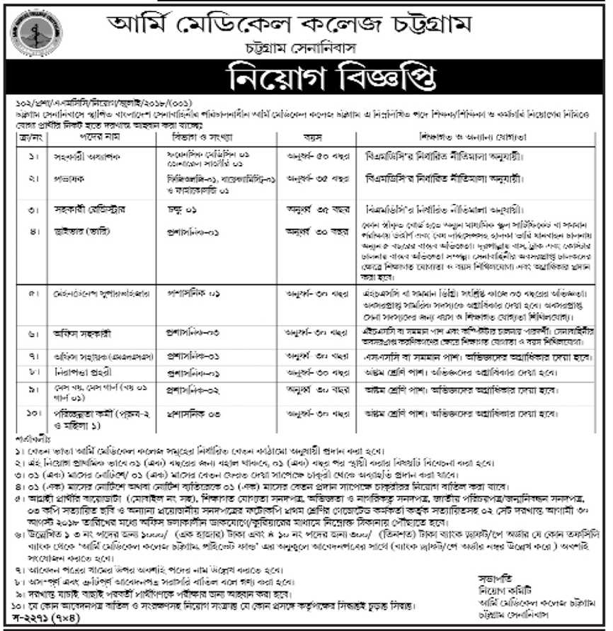 Army Medical College, Chittagong Cantonment, Chittagong Job Circular 2018