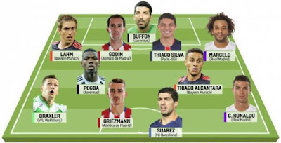 BEST XI CHAMPIONS LEAGUE BY L´EQUIPE