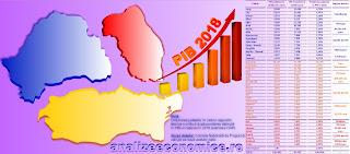 Ce pondere în PIB-ul național și ce PIB pe cap de locuitor au avut anul trecut regiunile istorice ale României
