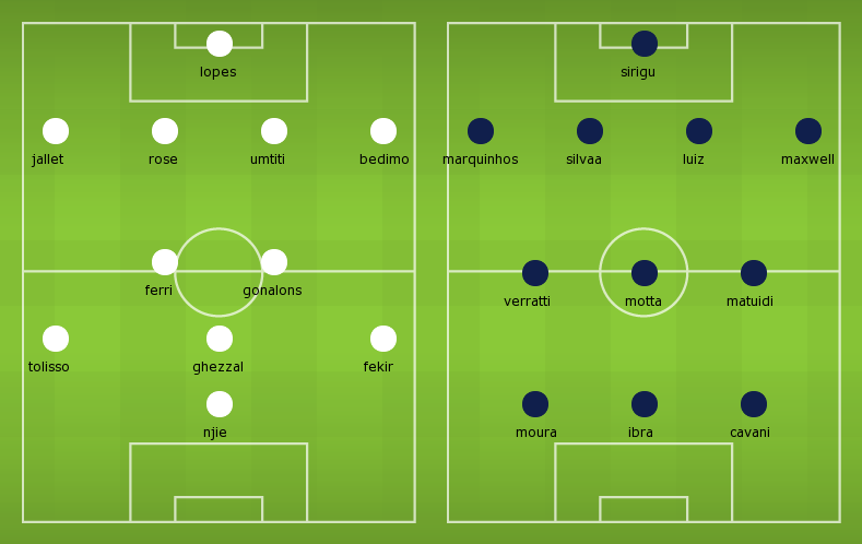 Possible Line-ups Lyon vs Paris Saint-Germain