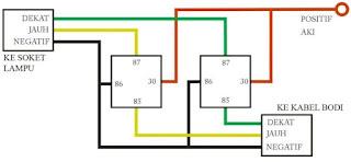 Membuat Lampu Depan Motor Lebih Terang + Lebih Awet (Mudah ...