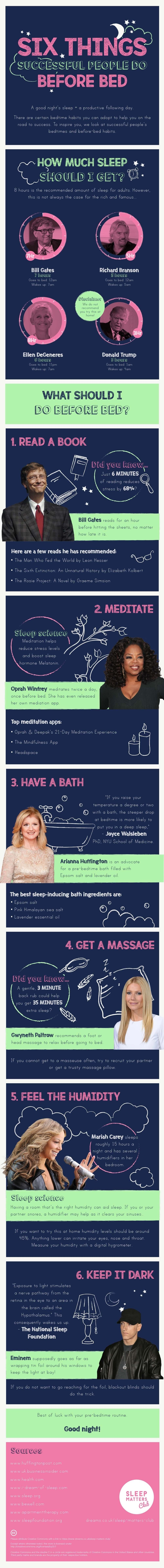 Six Things Successful People Do Before Bed