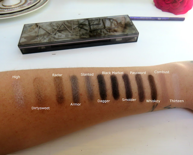 Urban Decay Smoky Swatches