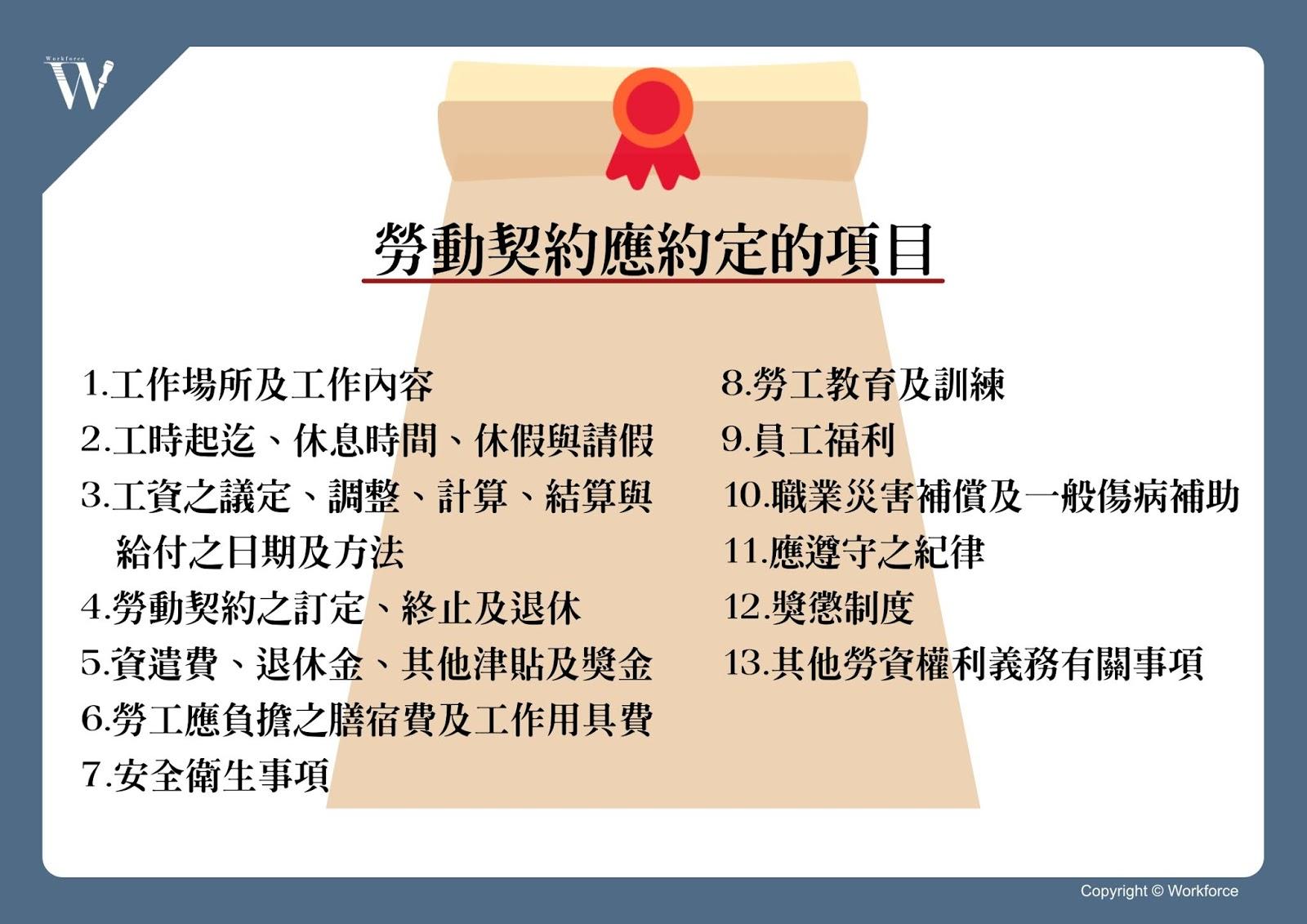 勞動契約應約定的項目內容