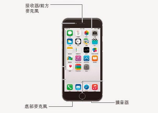 通話音量 iphone