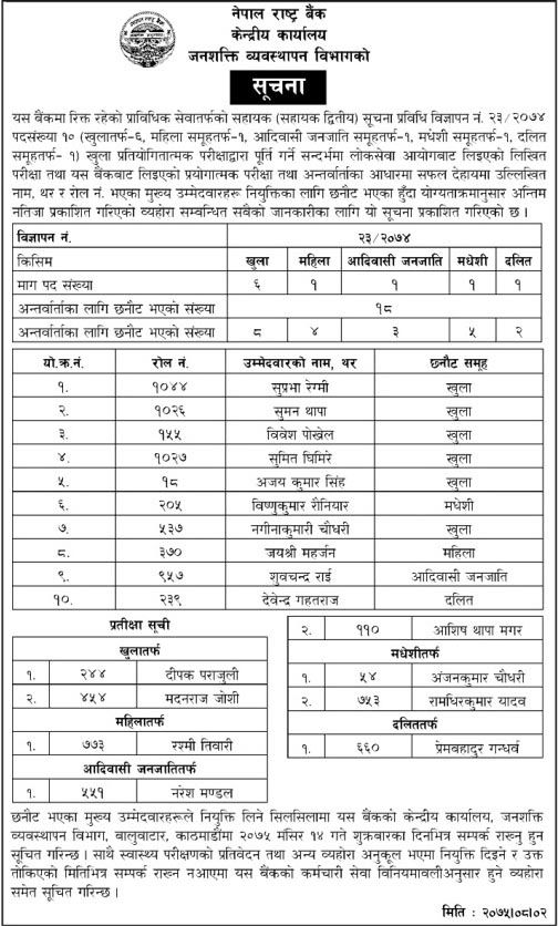 Nepal Rastra Bank Published Result of Assistant 2nd IT