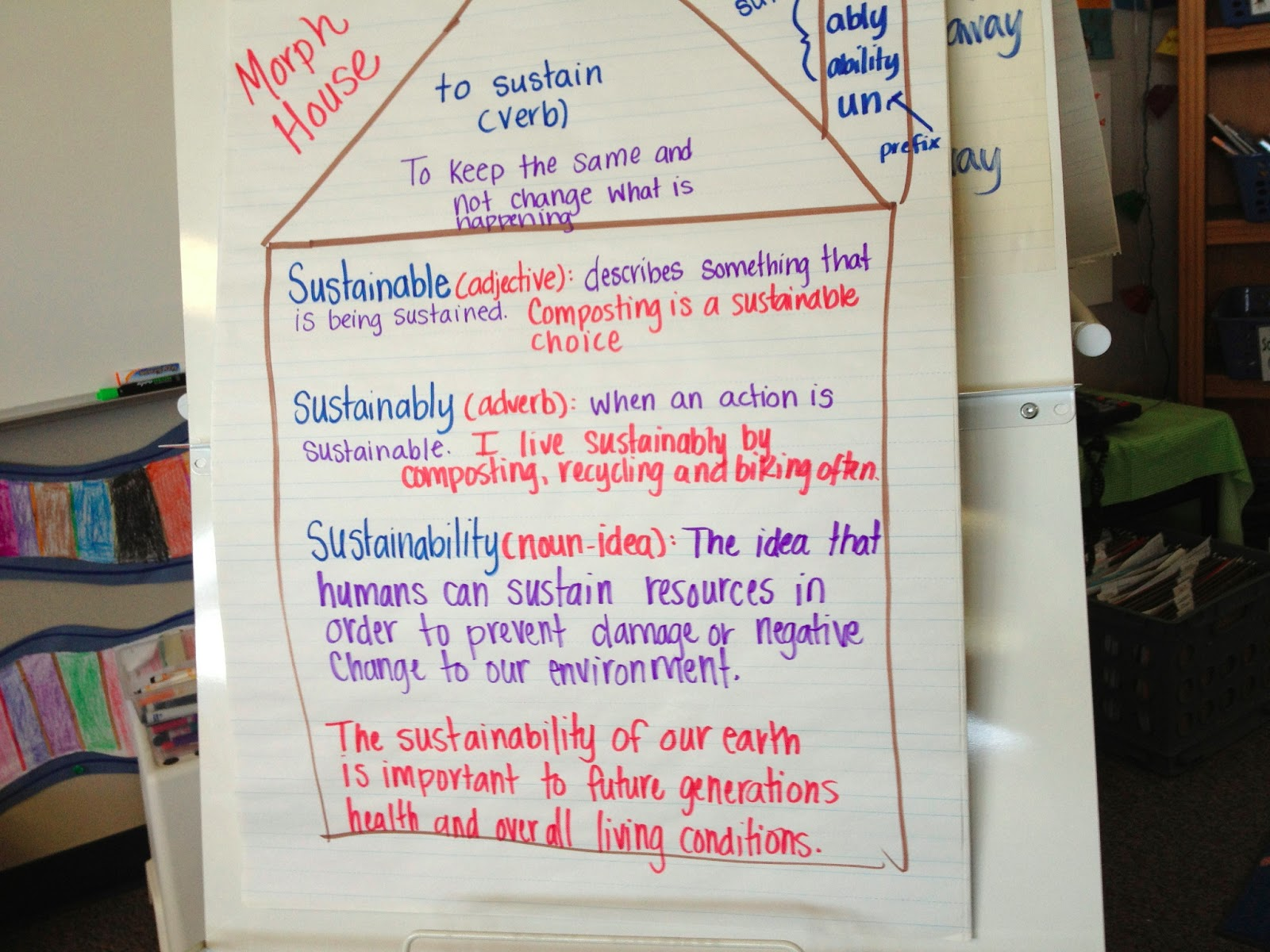 Suzannes Iachieve Reflections First Grade Challenge Based Learning
