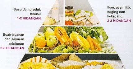 Pengertian Salad, Contoh, Jenis dan Komposisinya