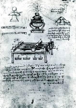 Máquina de corte por tornillo de Leonardo da Vinci, c. 1500