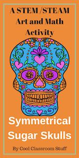 Drawing of Symmetrical Sugar Skull for Dia de los Muertos