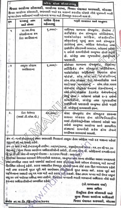 District Health Society, Modasa Recruitment for Various