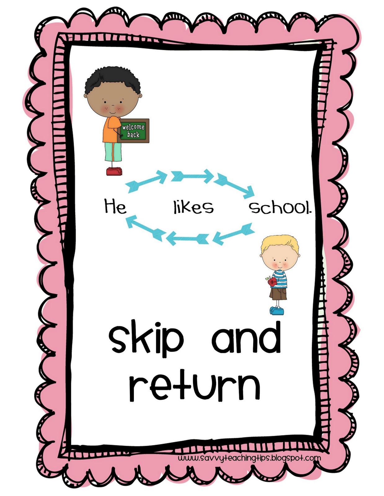 reading+strategies+2 - Reading Strategies For Kindergarten